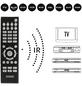 SCHWAIGER Universal-Fernbedienung, AAA-Micro, ohne Batterien, 8 in 1, Schwarz-Thumbnail
