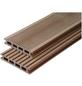 MR. GARDENER WPC-Terrassendiele »gebürstet Kundenwunschlänge«, Breite: 14,5 cm, gebürstet-Thumbnail